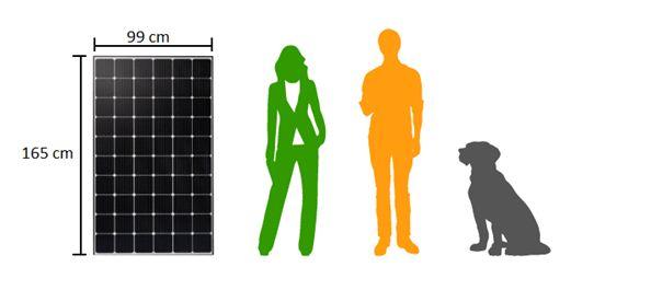 هر پنل خورشیدی چه مقدار برق تولید می کند؟